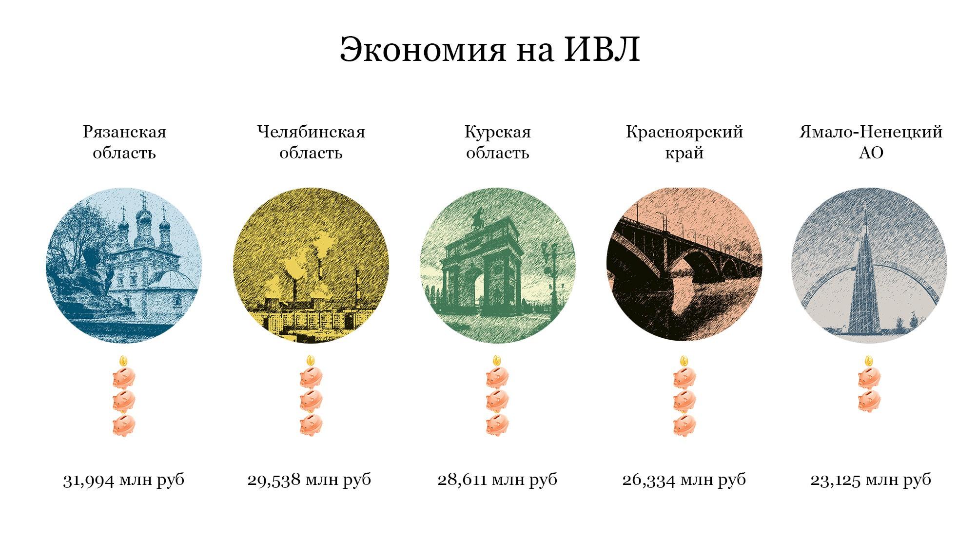 Инфографика: © Илья Юшков